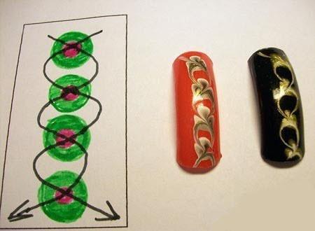 Как научиться рисовать на ногтях новичку?